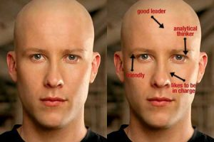 How To Know A Person By Face Reading (For Beginners)