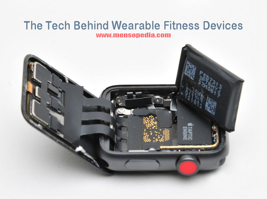 Wearable Fitness Devices technology