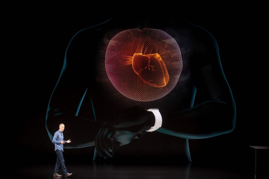 Wearable Fitness Devices hear rate monitor