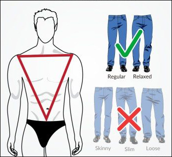 Jeans Fitting For Muscular Body Type