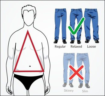 Jeans Fitting For Pear Shape Body Type