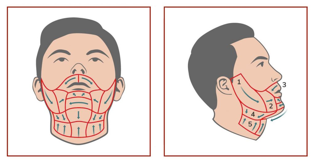 men's guide to shave beard properly