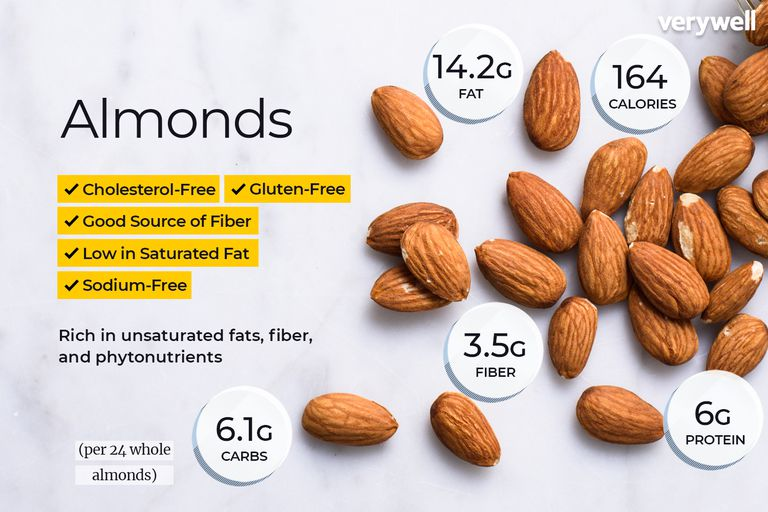 superfood almond's nutrition value