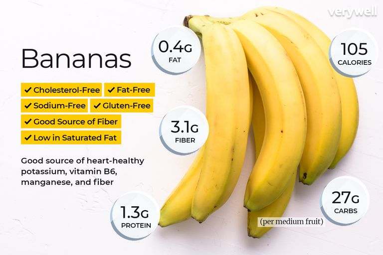 superfood banana's nutrition value