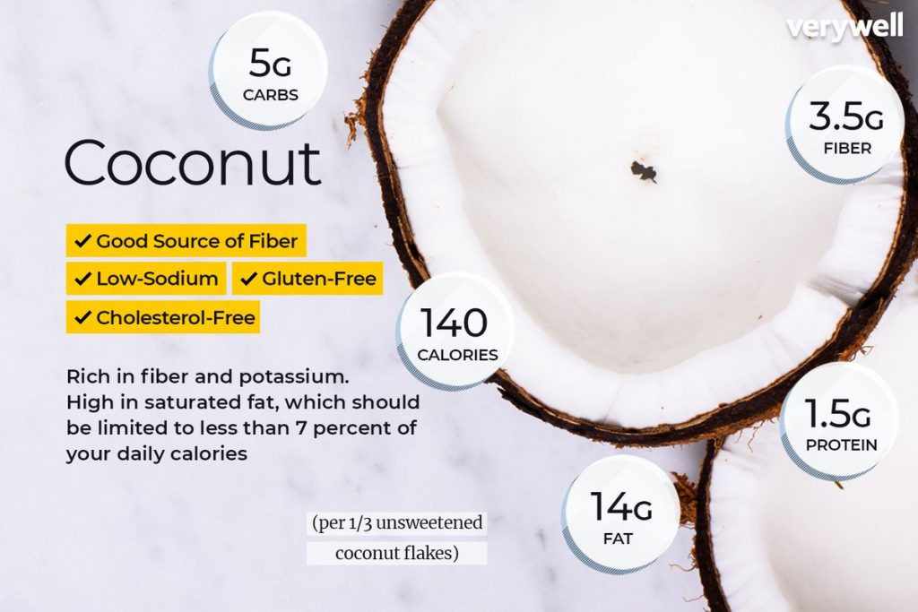 superfood coconuts's nutrition value