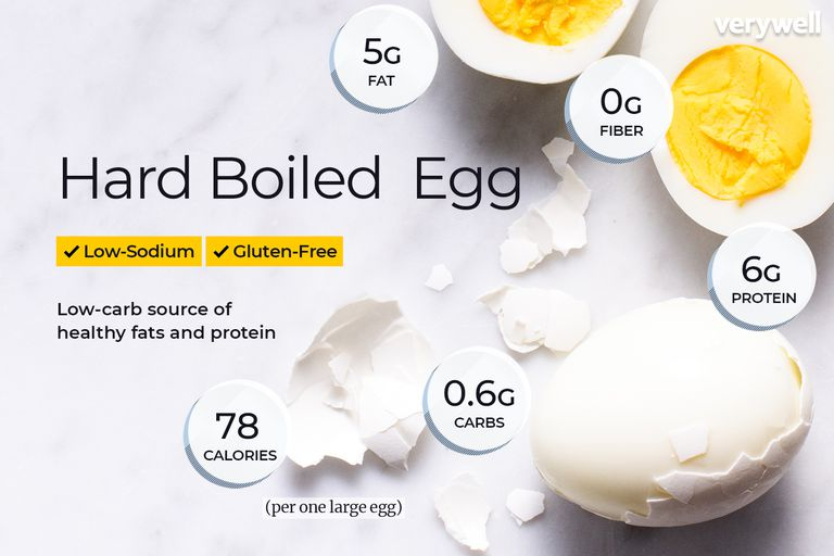 superfood egg's nutritional value