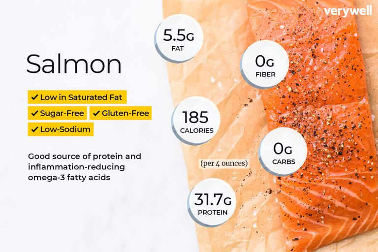 superfood salmon's nutritional value
