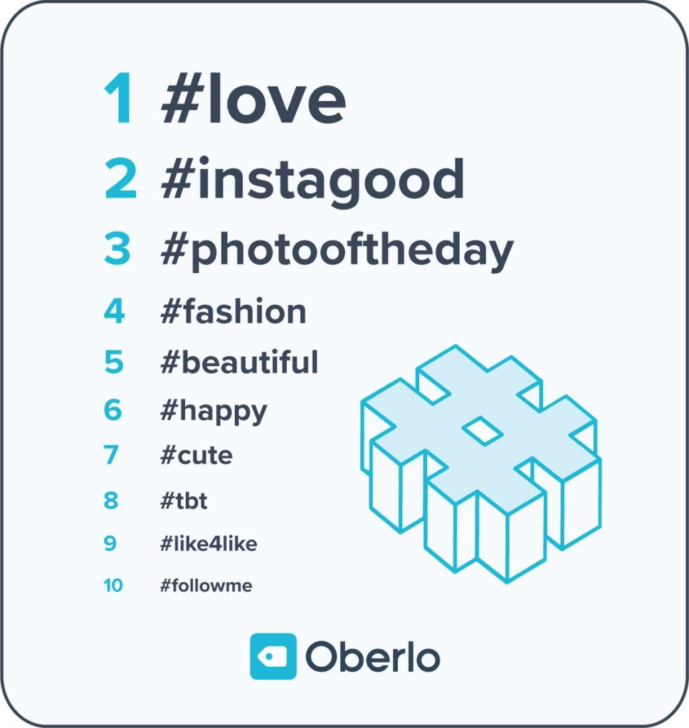top hashtags for instagram in 2019