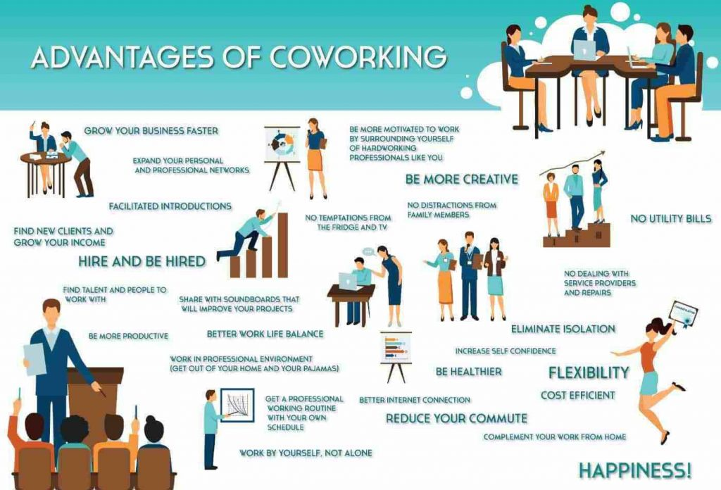 Advantages Of Working In A Co-working Space