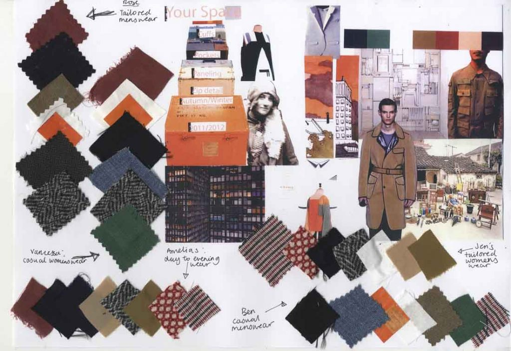 Everything You Need To Know About Fashion Design Process