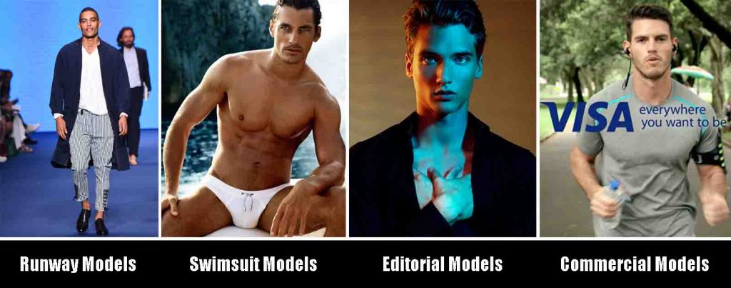 Different types of male models in the world