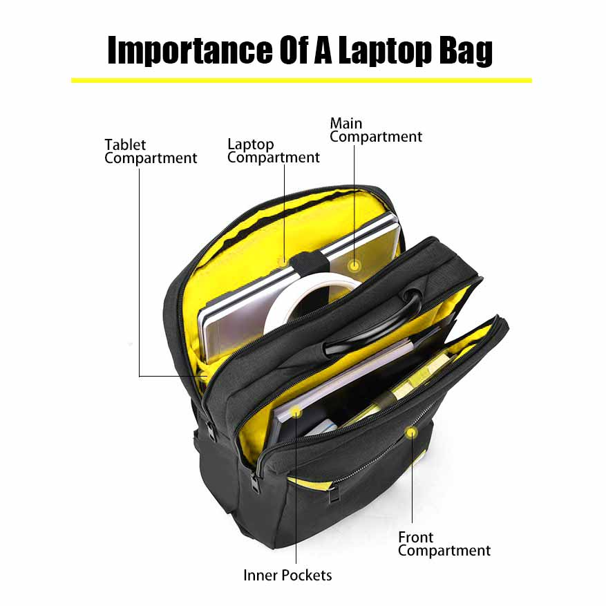 Why Laptop bag is important for carrying laptops