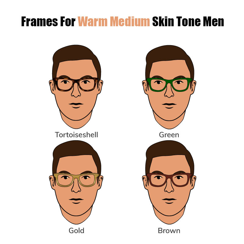 Men S Guide To Pick Right Colour Frames For Different Skin Tones Mensopedia