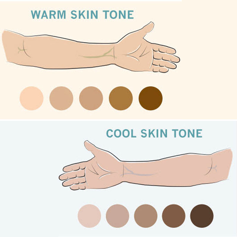 How To Identify Your Skin Tone For Men